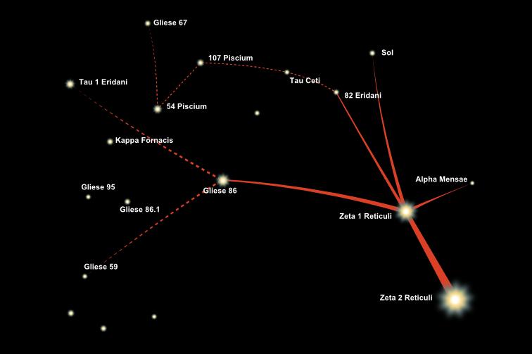 Sistema Zeta Reticuli, Planeta Serpo